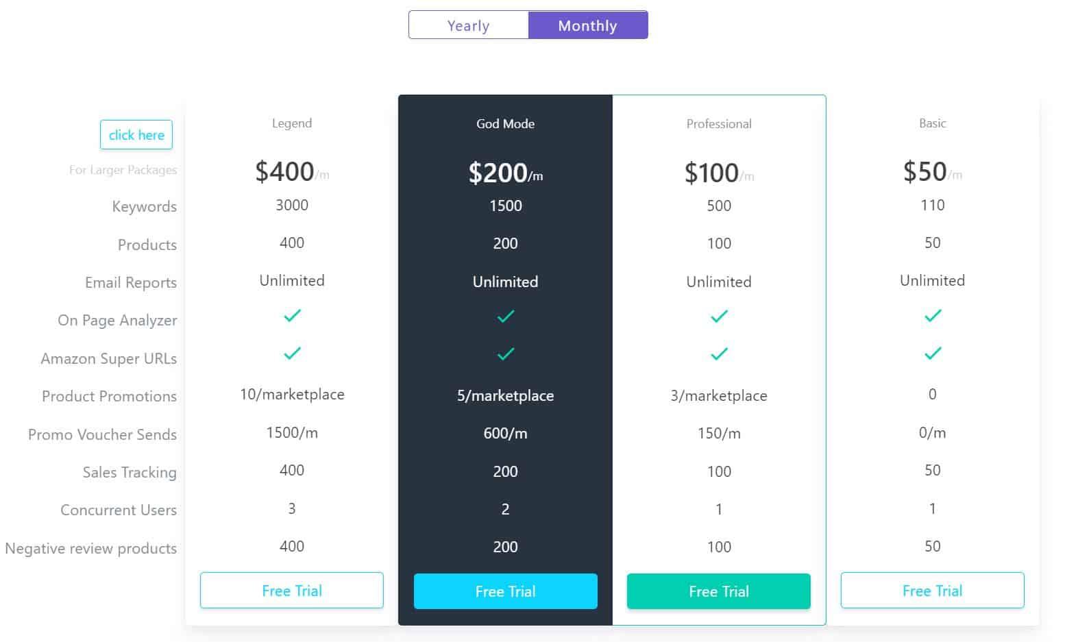 AMZ Tracker Pricing