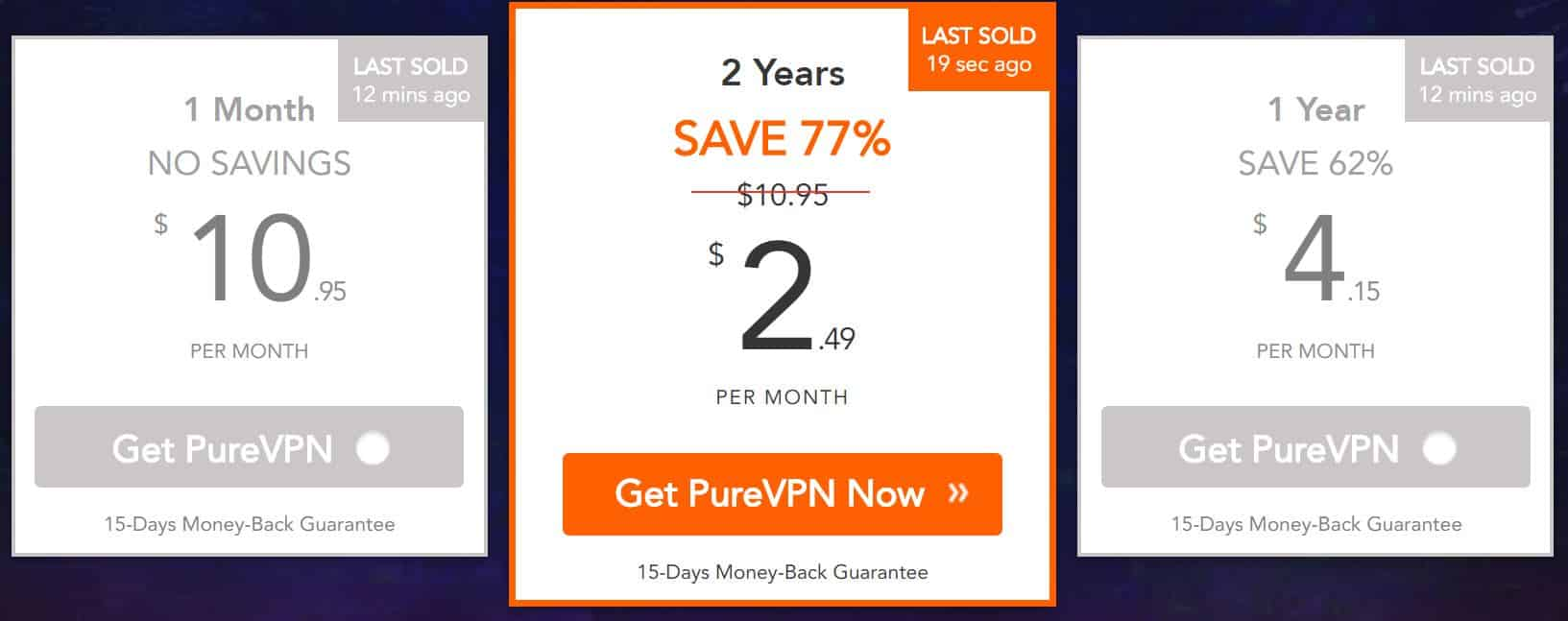 purevpn-prices