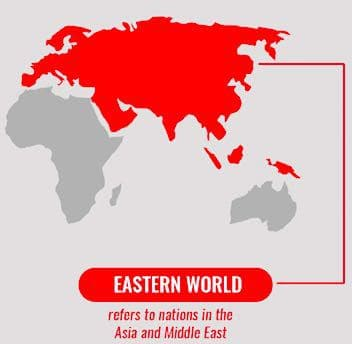 The Differences Between East And West In Terms Of Culture And Education