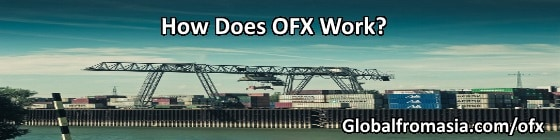 Ozforex uk phone