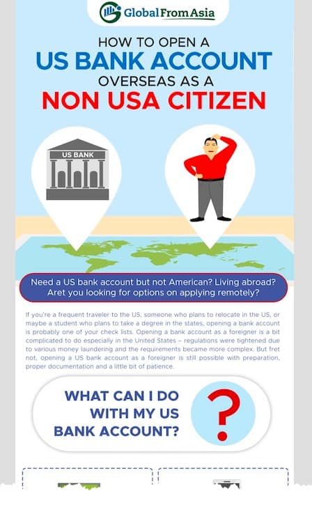 Download the free US Banking infographic